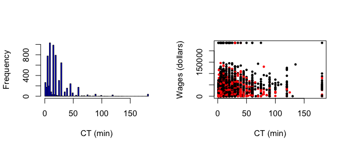 princeton lectures in analysis pdf